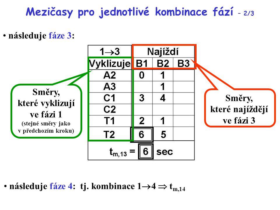 Mezičasy pro jednotlivé kombinace fází – 2/3 následuje fáze 4: tj. kombinace 1  4  t m,14 Směry, které vyklizují ve fázi 1 (stejné směry jako v před