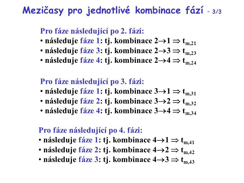 Mezičasy pro jednotlivé kombinace fází – 3/3 Pro fáze následující po 2. fázi: následuje fáze 1: tj. kombinace 2  1  t m,21 následuje fáze 3: tj. kom