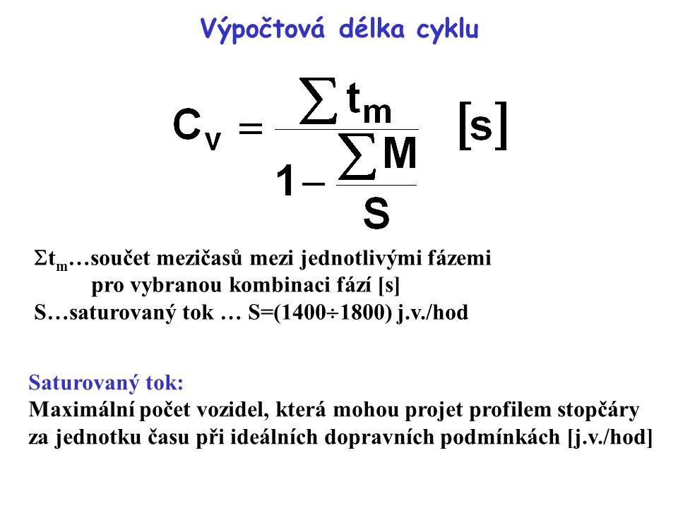Výpočtová délka cyklu  t m …součet mezičasů mezi jednotlivými fázemi pro vybranou kombinaci fází [s] S…saturovaný tok … S=(1400  1800) j.v./hod Satu