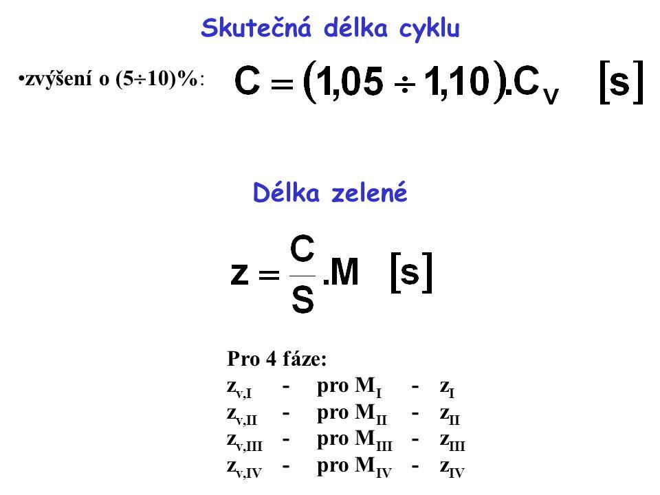 Skutečná délka cyklu zvýšení o (5  10)%: Délka zelené Pro 4 fáze: z v,I - pro M I -z I z v,II -pro M II -z II z v,III -pro M III -z III z v,IV -pro M