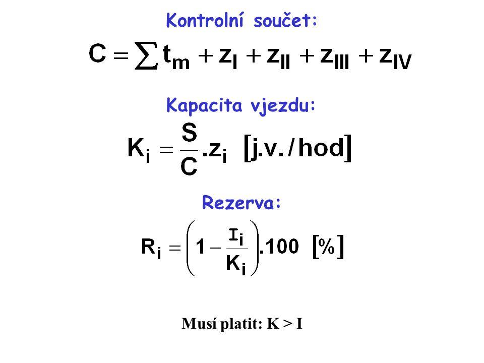 Kontrolní součet: Kapacita vjezdu: Rezerva: Musí platit: K > I