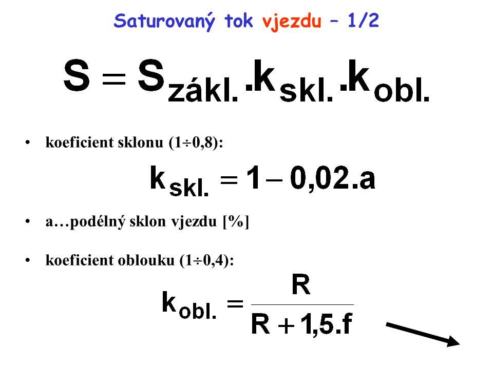 Saturovaný tok vjezdu – 1/2 koeficient sklonu (1  0,8): a…podélný sklon vjezdu [%] koeficient oblouku (1  0,4):