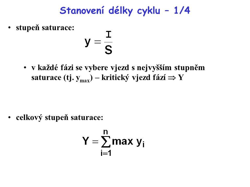 Stanovení délky cyklu – 1/4 stupeň saturace: v každé fázi se vybere vjezd s nejvyšším stupněm saturace (tj. y max ) – kritický vjezd fází  Y celkový