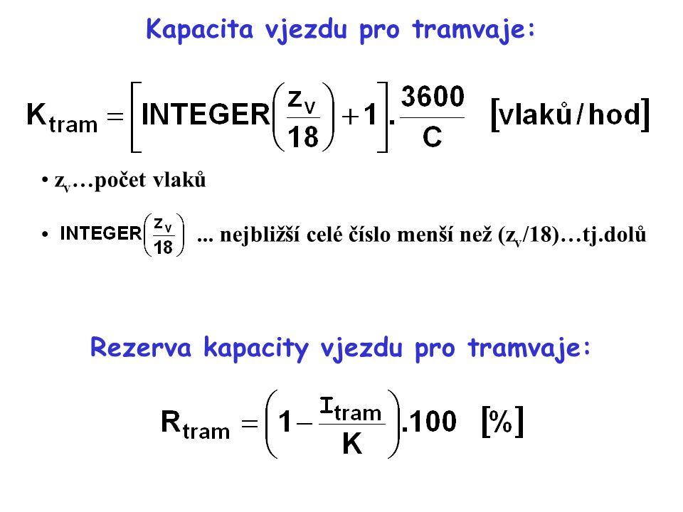Kapacita vjezdu pro tramvaje: Rezerva kapacity vjezdu pro tramvaje: z v …počet vlaků... nejbližší celé číslo menší než (z v /18)…tj.dolů