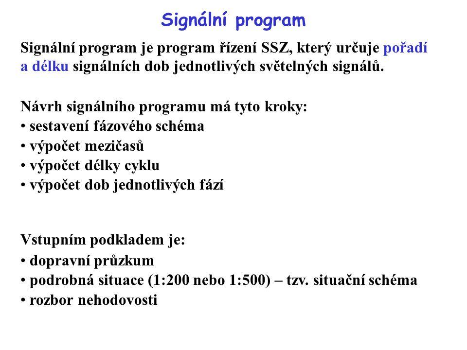 Signální program Signální program je program řízení SSZ, který určuje pořadí a délku signálních dob jednotlivých světelných signálů. Návrh signálního