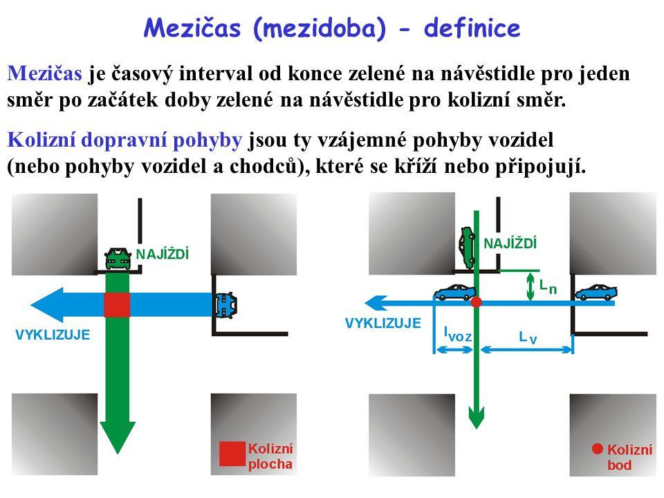 Mezičas (mezidoba) - definice Mezičas je časový interval od konce zelené na návěstidle pro jeden směr po začátek doby zelené na návěstidle pro kolizní