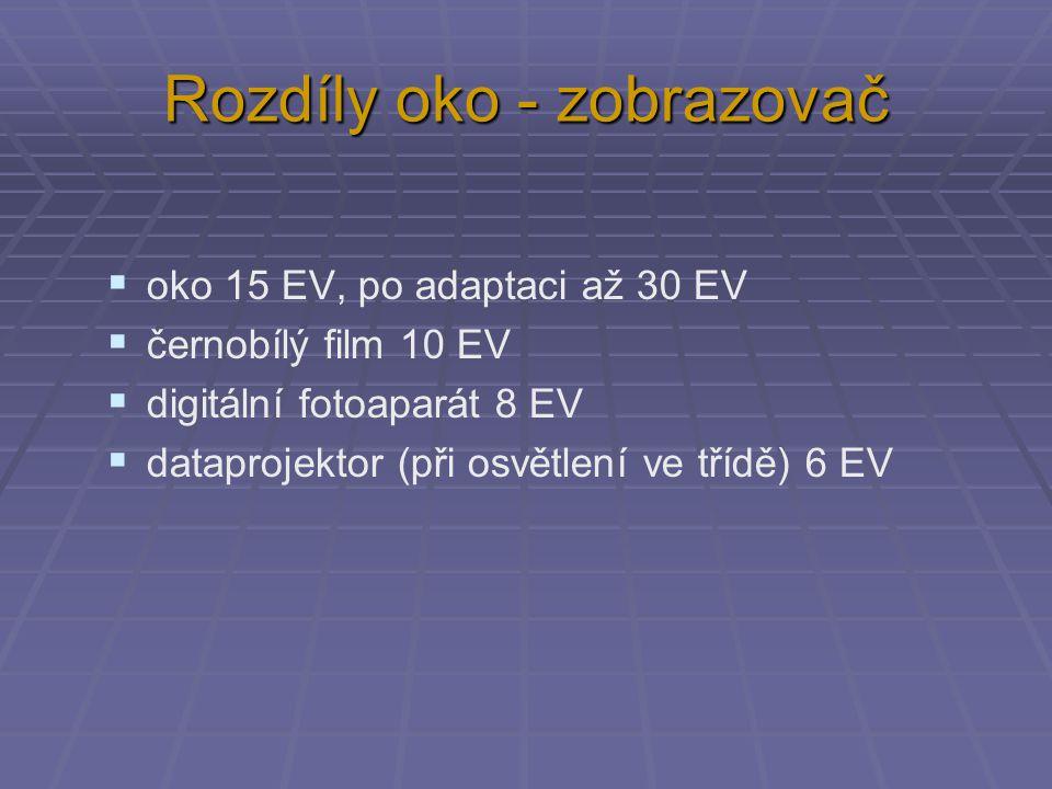 Rozdíly oko - zobrazovač  oko 15 EV, po adaptaci až 30 EV  černobílý film 10 EV  digitální fotoaparát 8 EV  dataprojektor (při osvětlení ve třídě) 6 EV