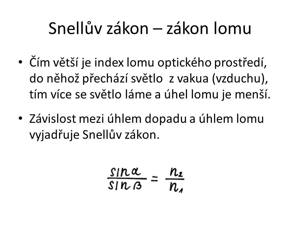 Snellův zákon – zákon lomu Čím větší je index lomu optického prostředí, do něhož přechází světlo z vakua (vzduchu), tím více se světlo láme a úhel lom