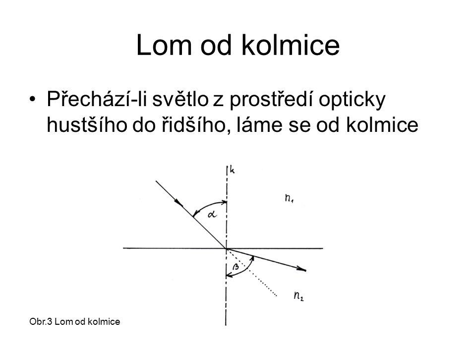 Lom od kolmice Přechází-li světlo z prostředí opticky hustšího do řidšího, láme se od kolmice Obr.3 Lom od kolmice