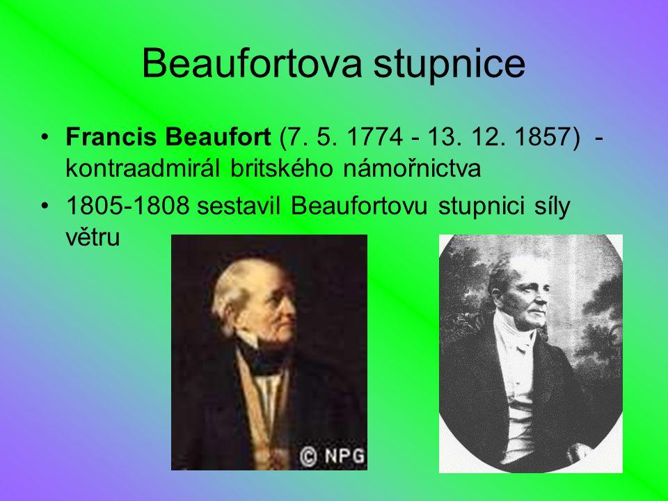 Beaufortova stupnice Francis Beaufort (7. 5. 1774 - 13. 12. 1857) - kontraadmirál britského námořnictva 1805-1808 sestavil Beaufortovu stupnici síly v