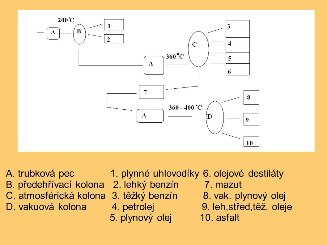 A. trubková pec 1. plynné uhlovodíky 6. olejové destiláty B. předehřívací kolona 2. lehký benzín 7. mazut C. atmosférická kolona 3. těžký benzín 8. va