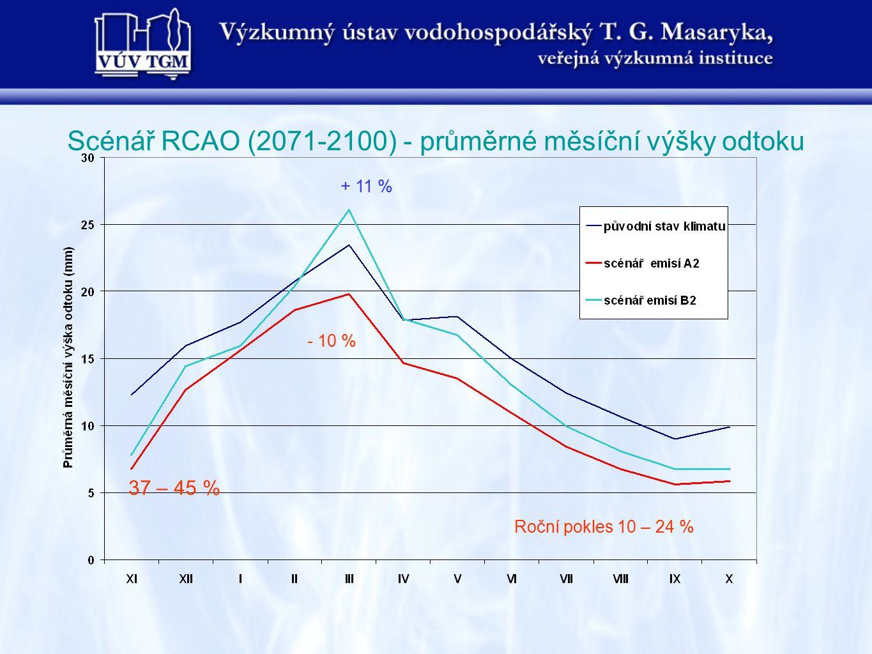 Scénář RCAO (2071-2100) - průměrné měsíční výšky odtoku 37 – 45 % + 11 % - 10 % Roční pokles 10 – 24 %