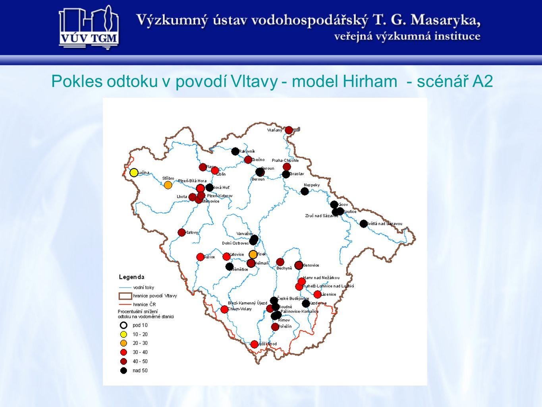 Pokles odtoku v povodí Vltavy - model Hirham - scénář A2