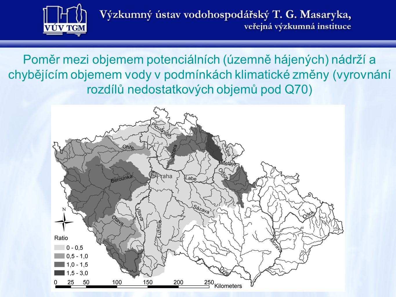 Poměr mezi objemem potenciálních (územně hájených) nádrží a chybějícím objemem vody v podmínkách klimatické změny (vyrovnání rozdílů nedostatkových ob