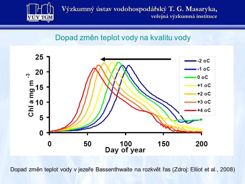 Dopad změn teplot vody na kvalitu vody Dopad změn teplot vody v jezeře Bassenthwaite na rozkvět řas (Zdroj: Elliot et al., 2008)