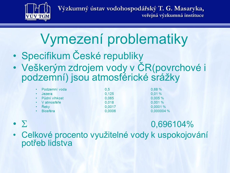 Vymezení problematiky Specifikum České republiky Veškerým zdrojem vody v ČR(povrchové i podzemní) jsou atmosférické srážky Podzemní voda 0,5 0,68 % Je