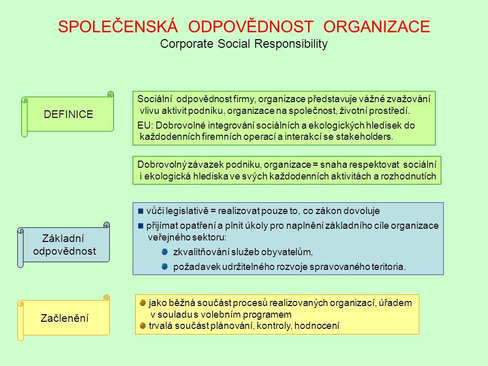 SPOLEČENSKÁ ODPOVĚDNOST ORGANIZACE Corporate Social Responsibility DEFINICE Sociální odpovědnost firmy, organizace představuje vážné zvažování vlivu a