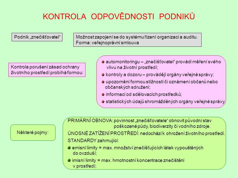 """KONTROLA ODPOVĚDNOSTI PODNIKŮ Podnik """"znečišťovatel""""Možnost zapojení se do systému řízení organizací a auditu. Forma: veřejnoprávní smlouva Kontrola p"""