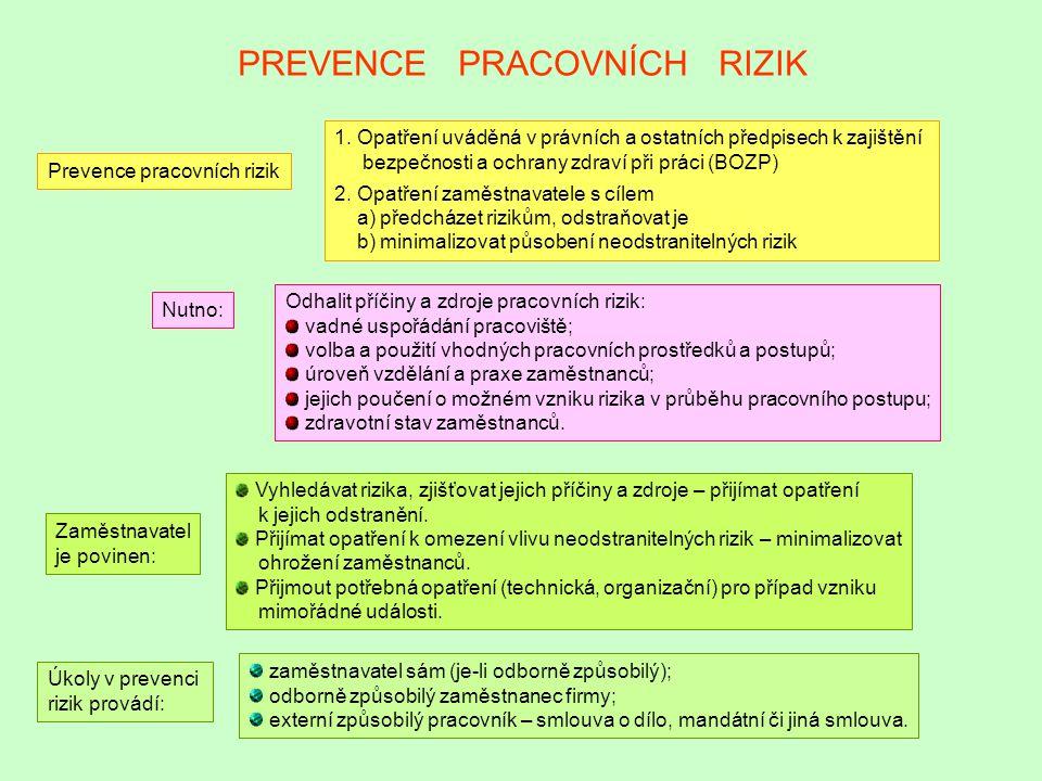 PREVENCE PRACOVNÍCH RIZIK Prevence pracovních rizik 1. Opatření uváděná v právních a ostatních předpisech k zajištění bezpečnosti a ochrany zdraví při
