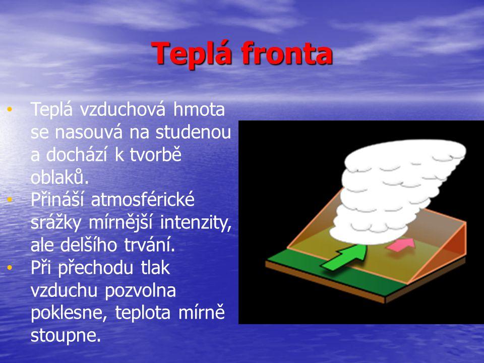 Teplá fronta Teplá vzduchová hmota se nasouvá na studenou a dochází k tvorbě oblaků. Přináší atmosférické srážky mírnější intenzity, ale delšího trván