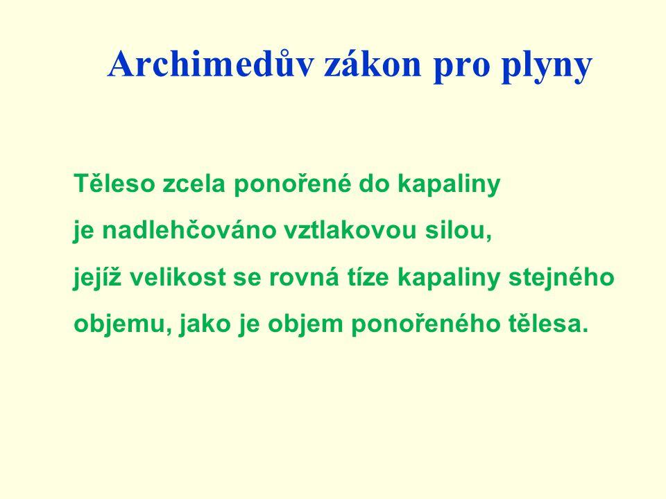 Archimedův zákon pro plyny Těleso zcela ponořené do kapaliny je nadlehčováno vztlakovou silou, jejíž velikost se rovná tíze kapaliny stejného objemu, jako je objem ponořeného tělesa.