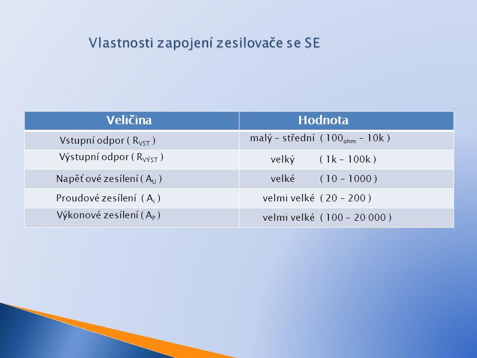 Veličina Hodnota Vstupní odpor ( R VST ) malý - střední ( 100 ohm – 10k ) Výstupní odpor ( R VÝST ) velký ( 1k – 100k ) Napěťové zesílení ( A U ) velk
