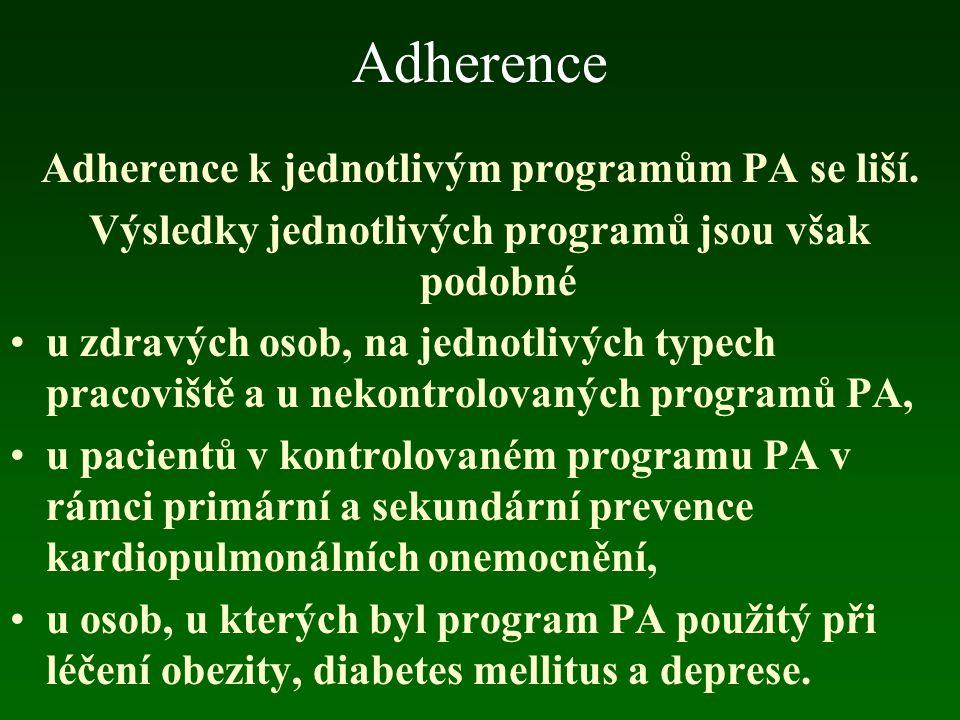 Adherence Adherence k jednotlivým programům PA se liší. Výsledky jednotlivých programů jsou však podobné u zdravých osob, na jednotlivých typech praco