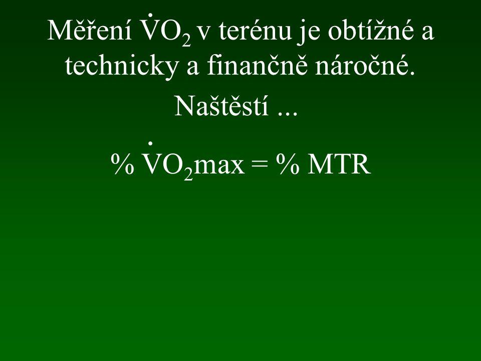 Měření VO 2 v terénu je obtížné a technicky a finančně náročné. Naštěstí... % VO 2 max = % MTR..