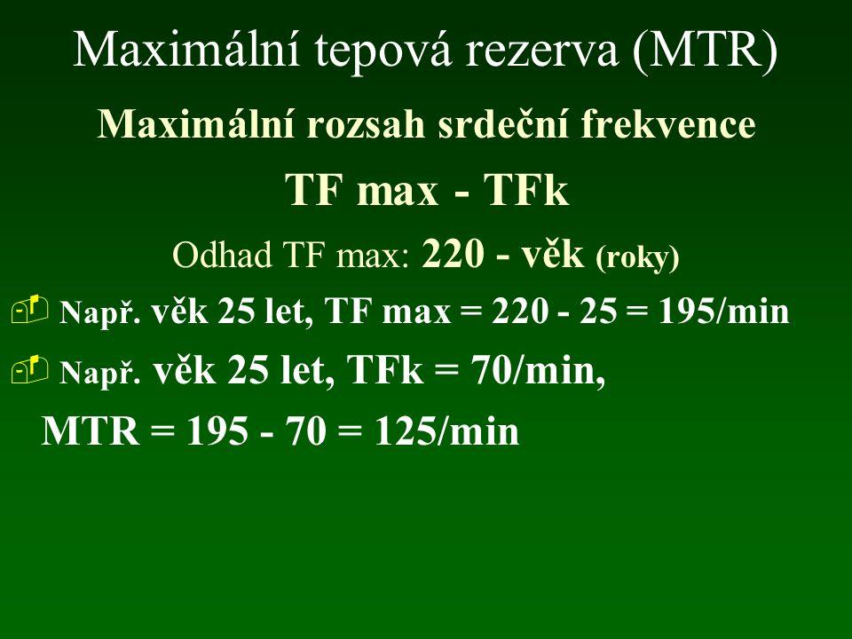 Maximální tepová rezerva (MTR) Maximální rozsah srdeční frekvence TF max - TFk Odhad TF max: 220 - věk (roky)  Např. věk 25 let, TF max = 220 - 25 =