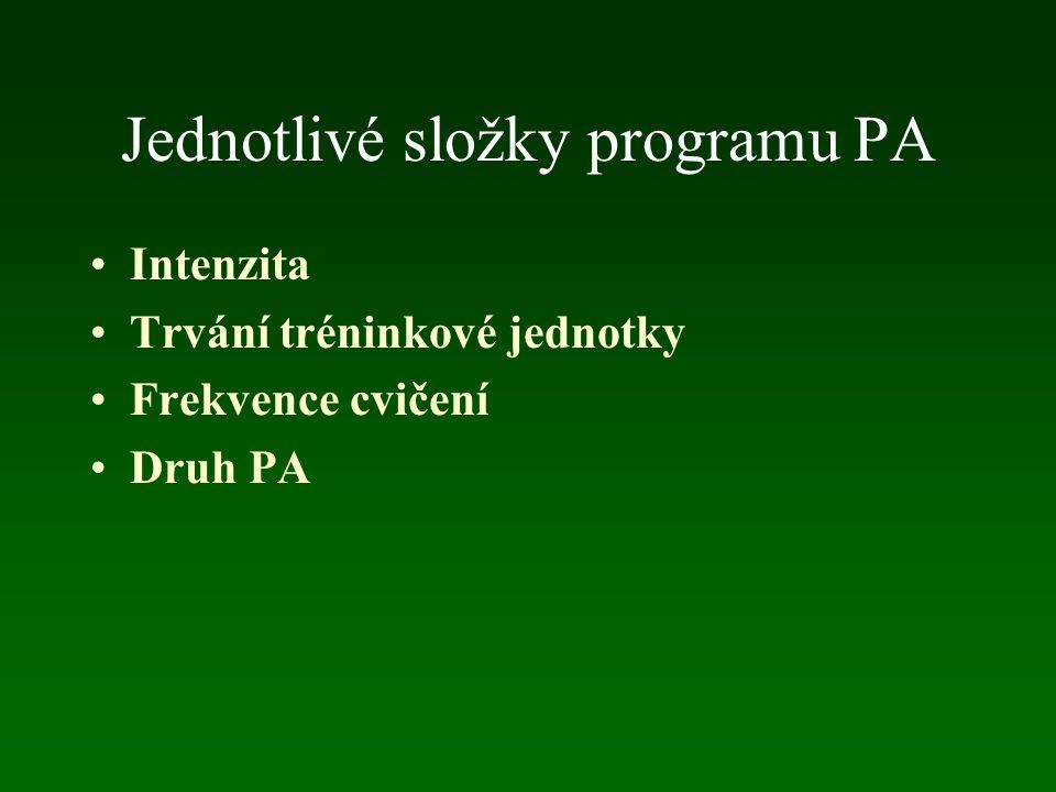 Jednotlivé složky programu PA Intenzita Trvání tréninkové jednotky Frekvence cvičení Druh PA