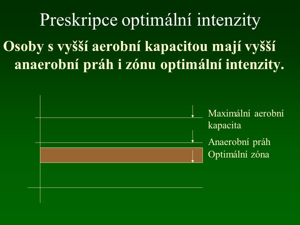 Preskripce optimální intenzity Osoby s vyšší aerobní kapacitou mají vyšší anaerobní práh i zónu optimální intenzity. Maximální aerobní kapacita Anaero