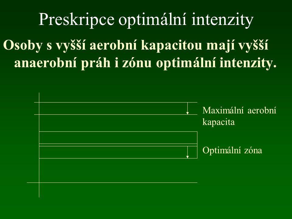Preskripce optimální intenzity Osoby s vyšší aerobní kapacitou mají vyšší anaerobní práh i zónu optimální intenzity. Maximální aerobní kapacita Optimá