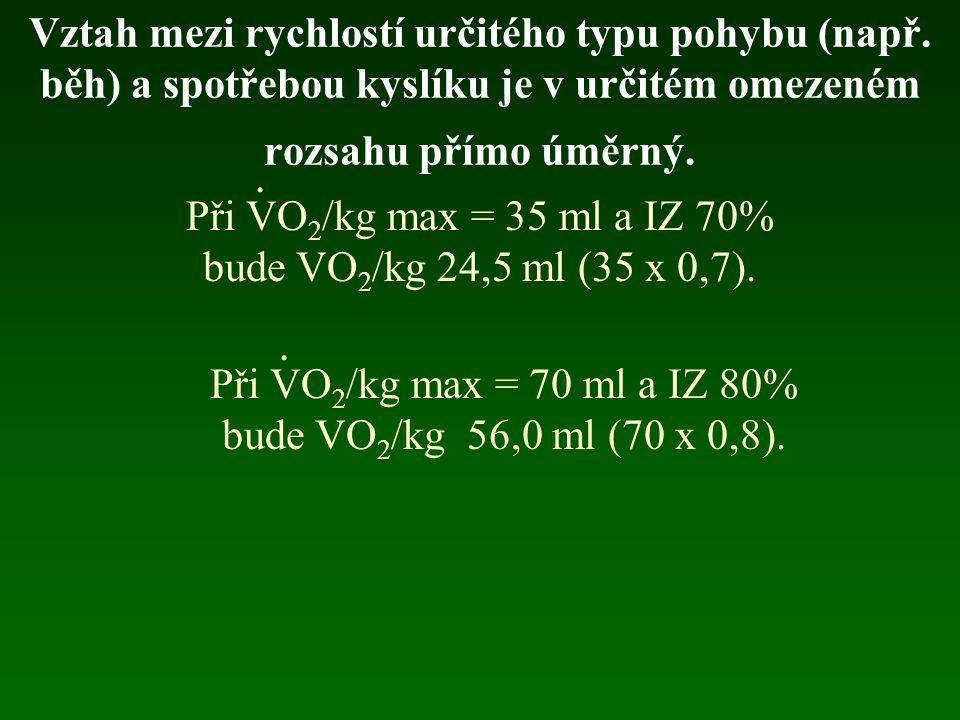 Vztah mezi rychlostí určitého typu pohybu (např. běh) a spotřebou kyslíku je v určitém omezeném rozsahu přímo úměrný. Při VO 2 /kg max = 35 ml a IZ 70