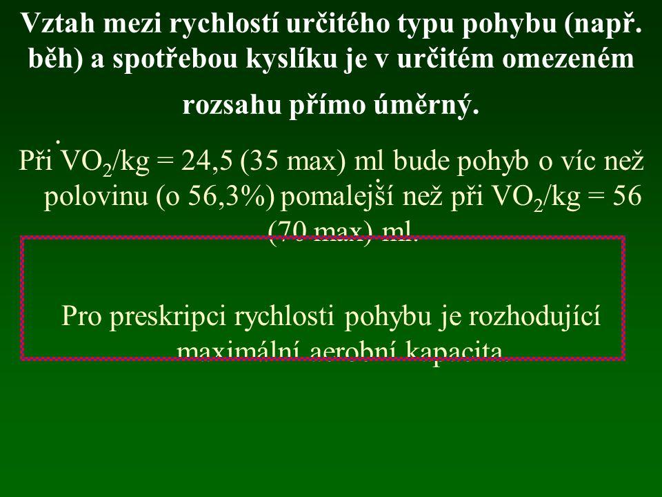 Vztah mezi rychlostí určitého typu pohybu (např. běh) a spotřebou kyslíku je v určitém omezeném rozsahu přímo úměrný. Při VO 2 /kg = 24,5 (35 max) ml