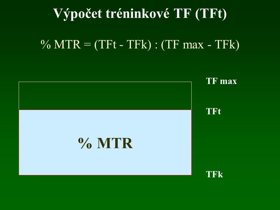 Výpočet tréninkové TF (TFt) % MTR = (TFt - TFk) : (TF max - TFk) MTR TF max TFk % MTR TFt