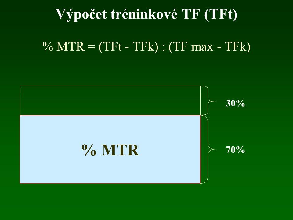 Výpočet tréninkové TF (TFt) % MTR = (TFt - TFk) : (TF max - TFk) MTR % MTR 70% 30%