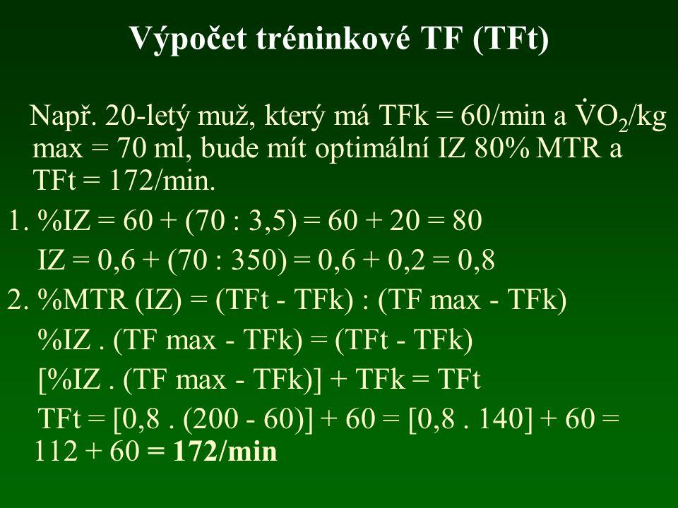 Výpočet tréninkové TF (TFt) Např. 20-letý muž, který má TFk = 60/min a VO 2 /kg max = 70 ml, bude mít optimální IZ 80% MTR a TFt = 172/min. 1. %IZ = 6