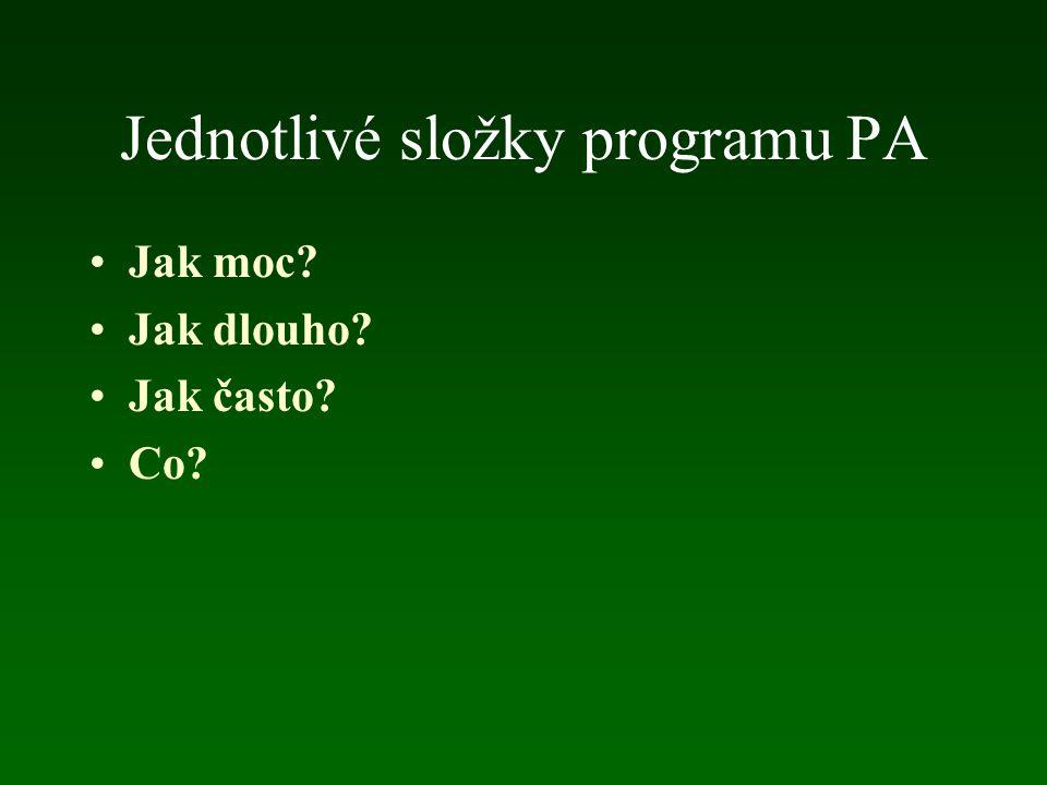 Jednotlivé složky programu PA Jak moc? Jak dlouho? Jak často? Co?