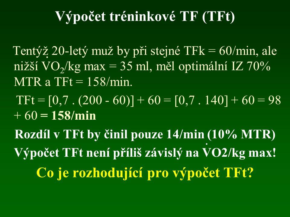 Výpočet tréninkové TF (TFt) Tentýž 20-letý muž by při stejné TFk = 60/min, ale nižší VO 2 /kg max = 35 ml, měl optimální IZ 70% MTR a TFt = 158/min. T