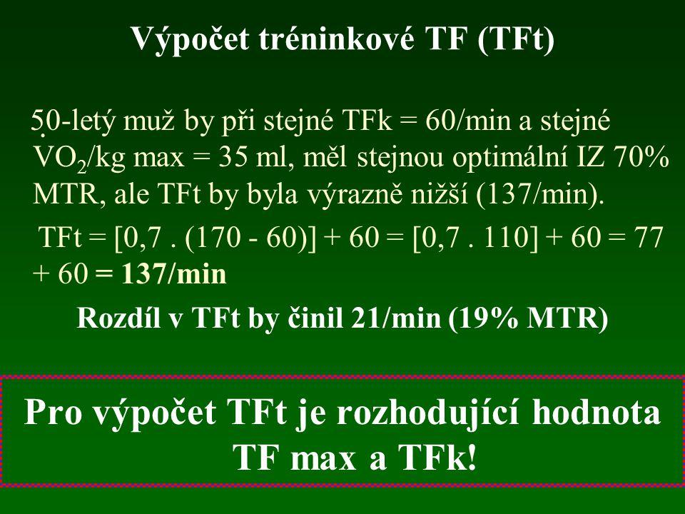 Výpočet tréninkové TF (TFt) 50-letý muž by při stejné TFk = 60/min a stejné VO 2 /kg max = 35 ml, měl stejnou optimální IZ 70% MTR, ale TFt by byla vý