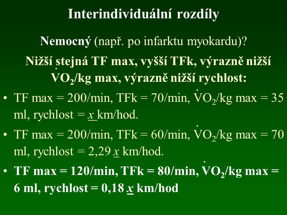 Interindividuální rozdíly Nemocný (např. po infarktu myokardu)? Nižší stejná TF max, vyšší TFk, výrazně nižší VO 2 /kg max, výrazně nižší rychlost: TF