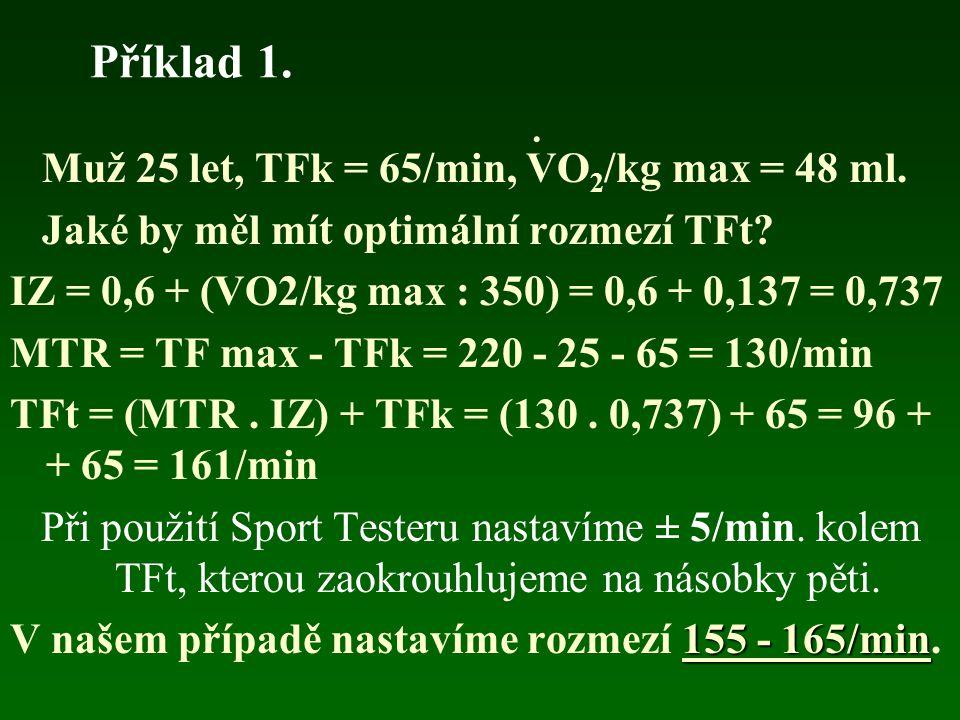 Příklad 1. Muž 25 let, TFk = 65/min, VO 2 /kg max = 48 ml. Jaké by měl mít optimální rozmezí TFt? IZ = 0,6 + (VO2/kg max : 350) = 0,6 + 0,137 = 0,737