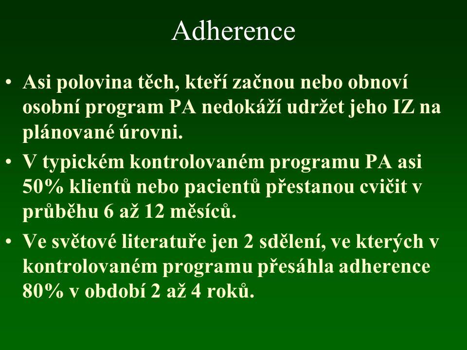 Adherence Asi polovina těch, kteří začnou nebo obnoví osobní program PA nedokáží udržet jeho IZ na plánované úrovni. V typickém kontrolovaném programu