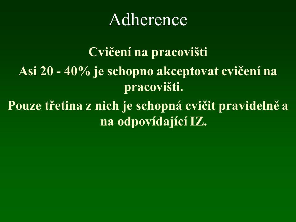 Adherence Cvičení na pracovišti Asi 20 - 40% je schopno akceptovat cvičení na pracovišti. Pouze třetina z nich je schopná cvičit pravidelně a na odpov