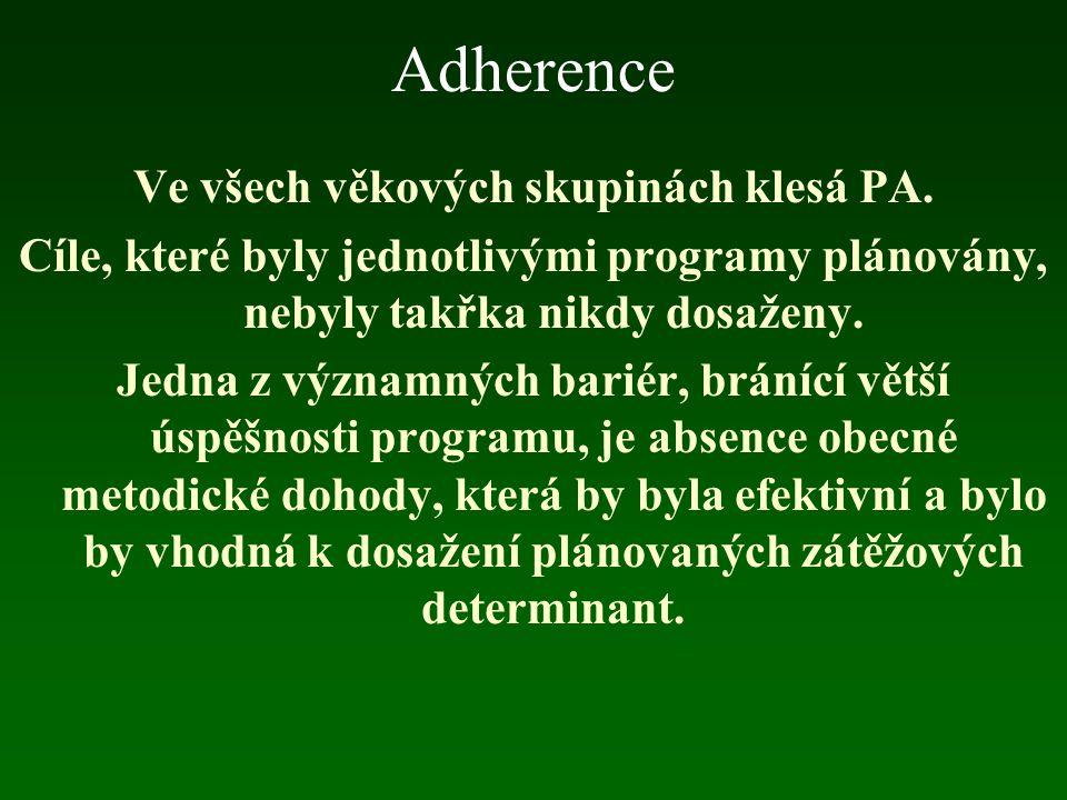 Adherence Ve všech věkových skupinách klesá PA. Cíle, které byly jednotlivými programy plánovány, nebyly takřka nikdy dosaženy. Jedna z významných bar