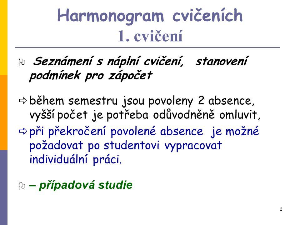 Teorie řízení Harmonogram cvičeních Podmínky pro zápočet Informační zdroje
