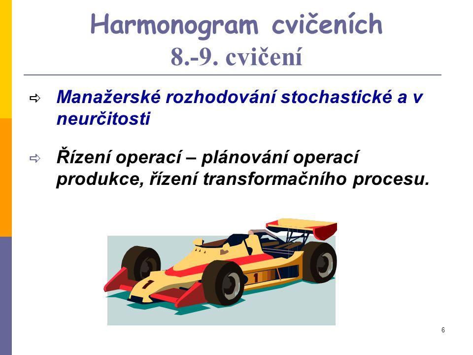 5 Harmonogram cvičeních 6.-7. cvičení  Řízení pracovního výkonu.  Ergonomické aspekty řízení pracovního výkonu.  Manažerské rozhodování – v determi