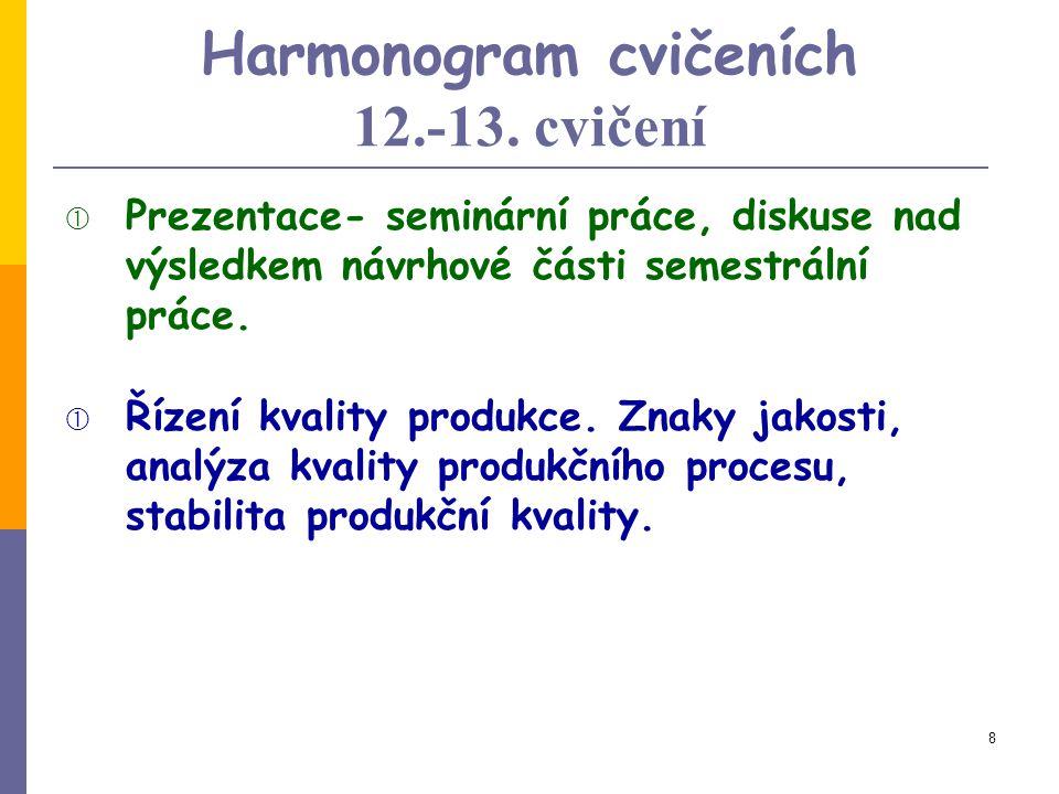 """7 Harmonogram cvičeních 10.-11. cvičení  10. cvičení  Individuální řešení případové studie.  Zadání skupinové seminární práce na téma: """"Manažerské"""