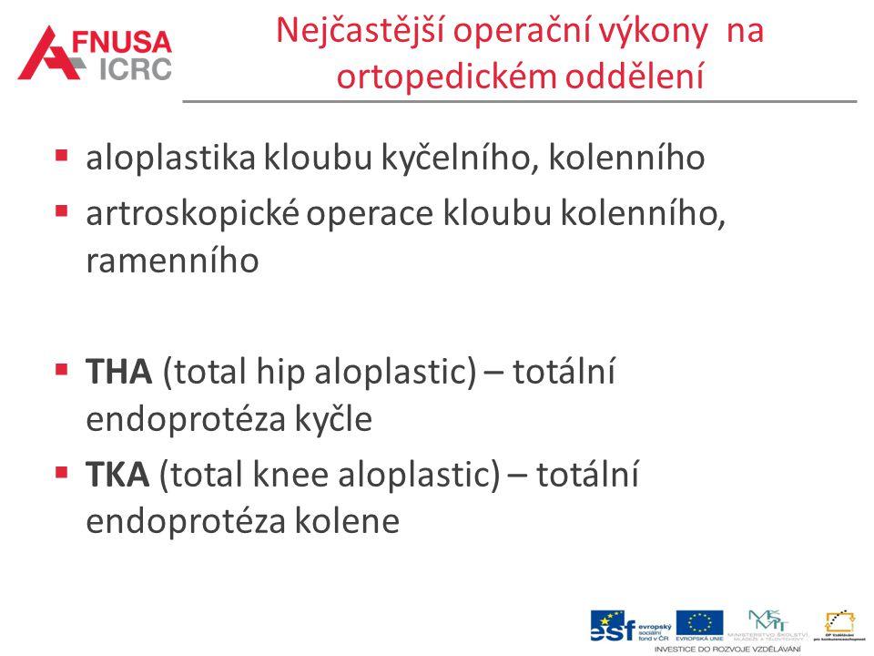 Použitá literatura  DUNGL, P.a kol. Ortopedie.