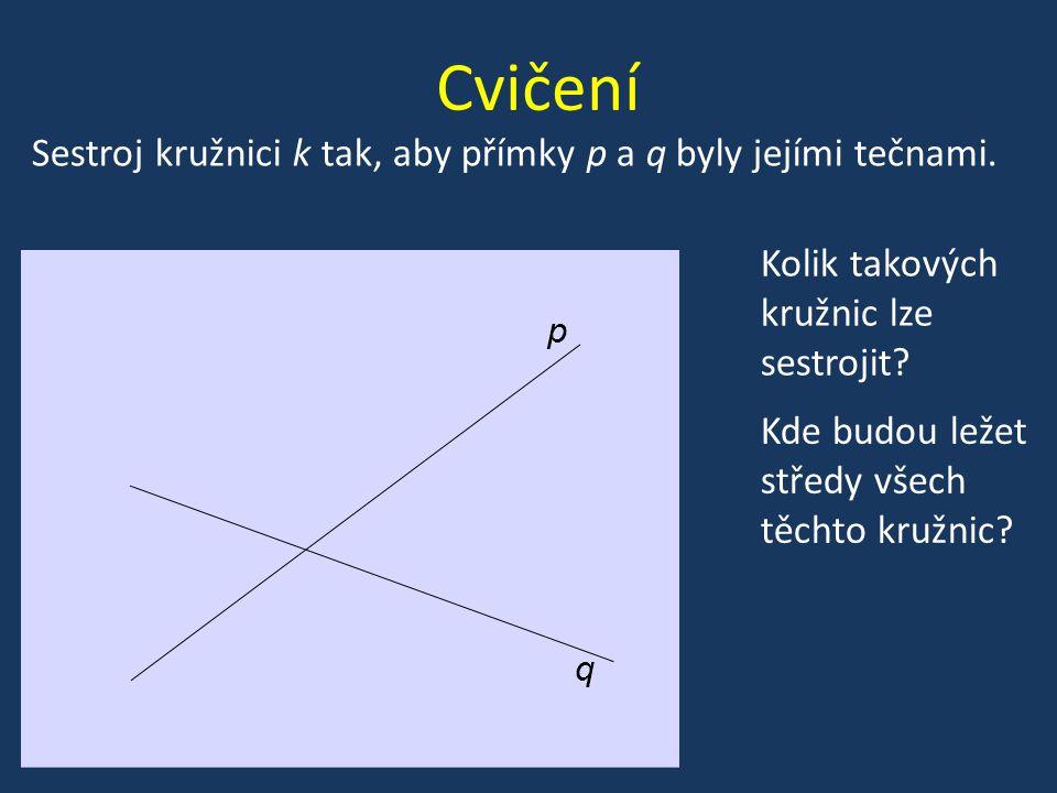 Cvičení Kolik takových kružnic lze sestrojit? Sestroj kružnici k tak, aby přímky p a q byly jejími tečnami. Kde budou ležet středy všech těchto kružni